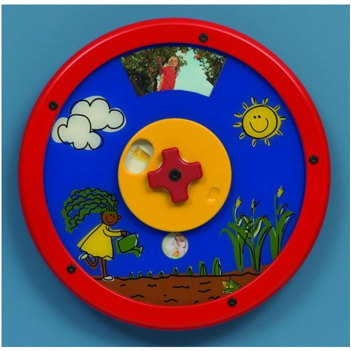 Farm to Plate Wall Activity by Playscapes, AMH-RA3543W