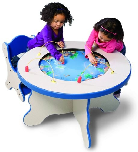Seascape Magnetic Activity Table